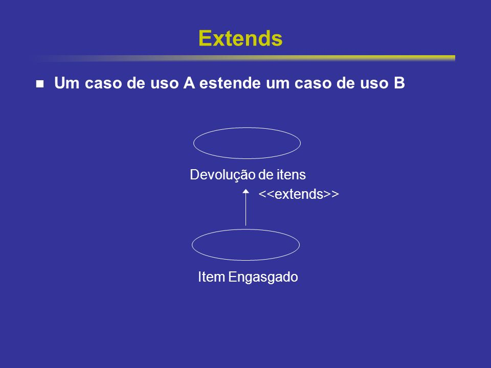 <<extends>>