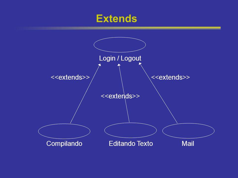 Extends Login / Logout <<extends>> <<extends>>