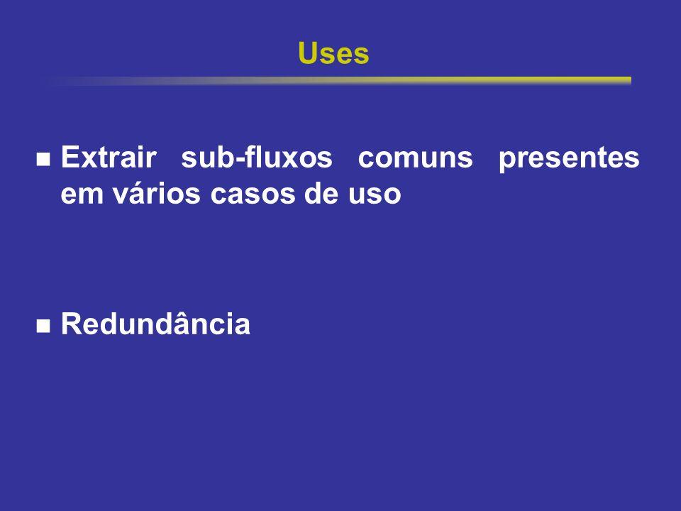 Uses Extrair sub-fluxos comuns presentes em vários casos de uso Redundância