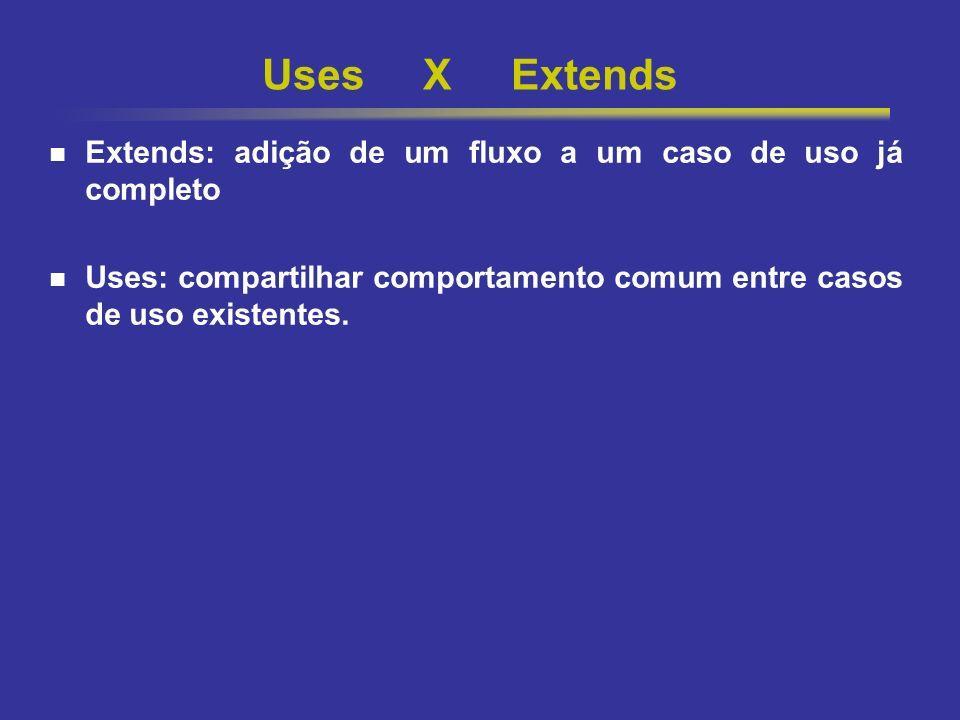 Uses X Extends Extends: adição de um fluxo a um caso de uso já completo.
