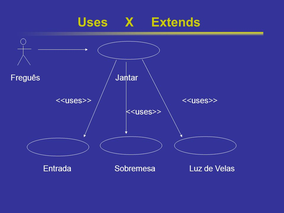 Uses X Extends Freguês Jantar