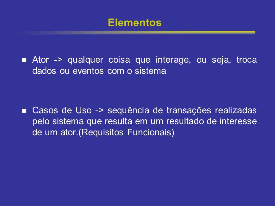 Elementos Ator -> qualquer coisa que interage, ou seja, troca dados ou eventos com o sistema.