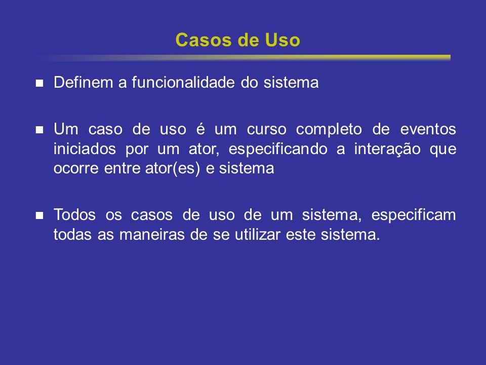 Casos de Uso Definem a funcionalidade do sistema