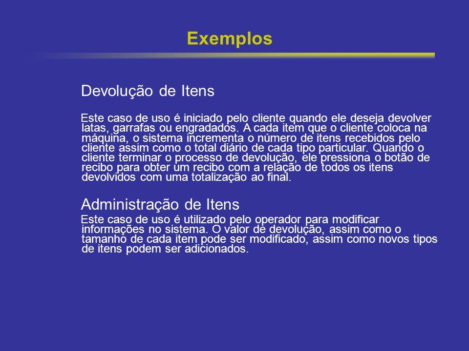 Exemplos Devolução de Itens Administração de Itens