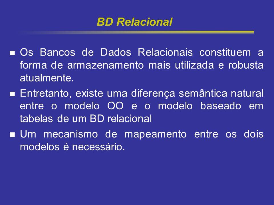 BD Relacional Os Bancos de Dados Relacionais constituem a forma de armazenamento mais utilizada e robusta atualmente.