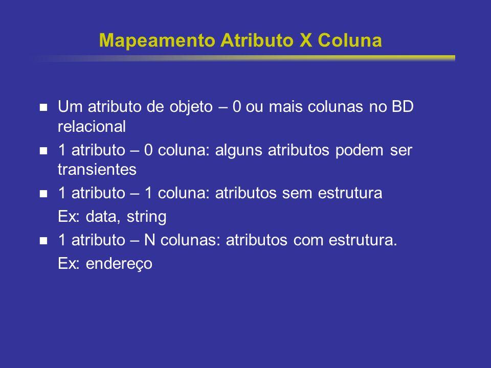 Mapeamento Atributo X Coluna