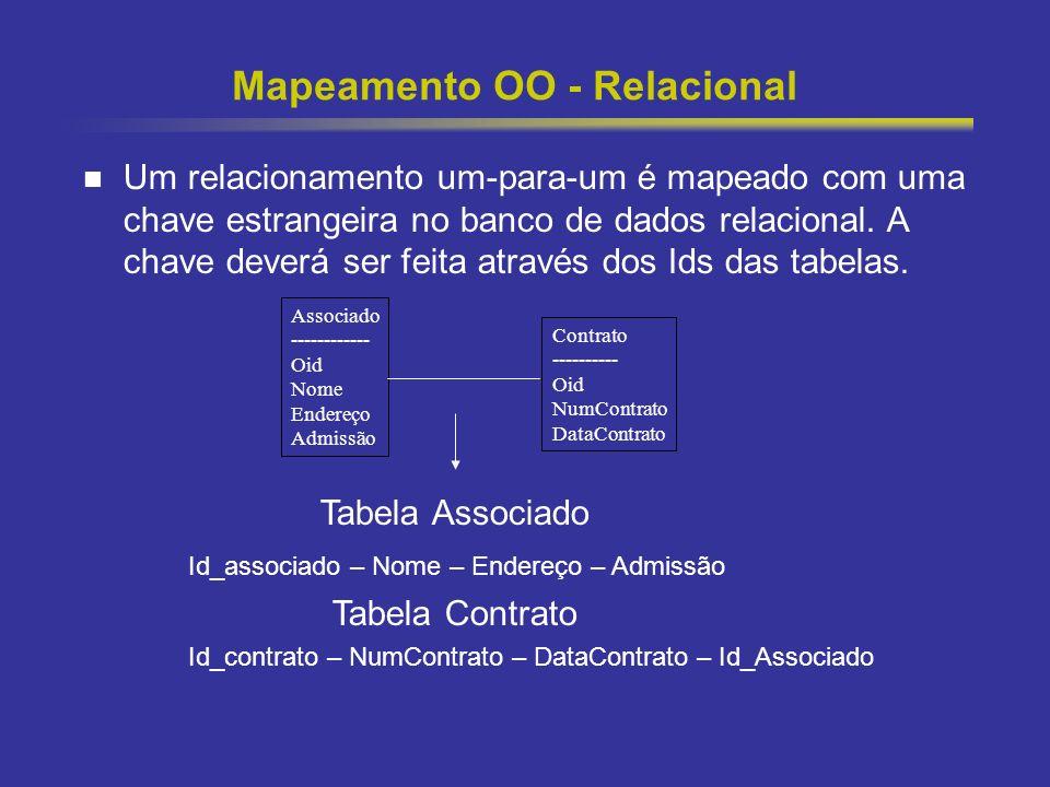 Mapeamento OO - Relacional