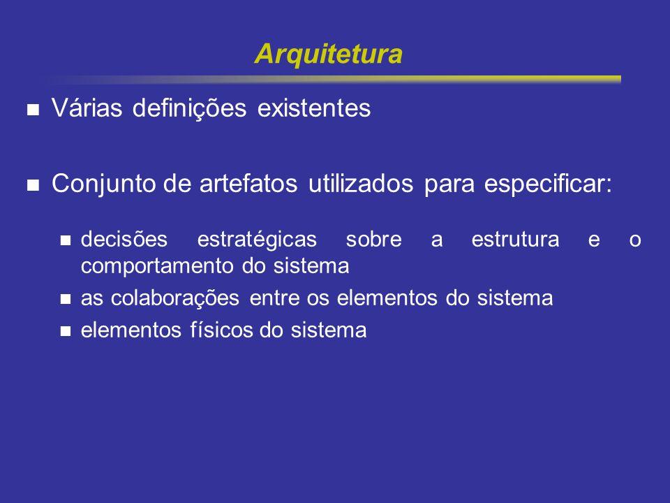 Arquitetura Várias definições existentes