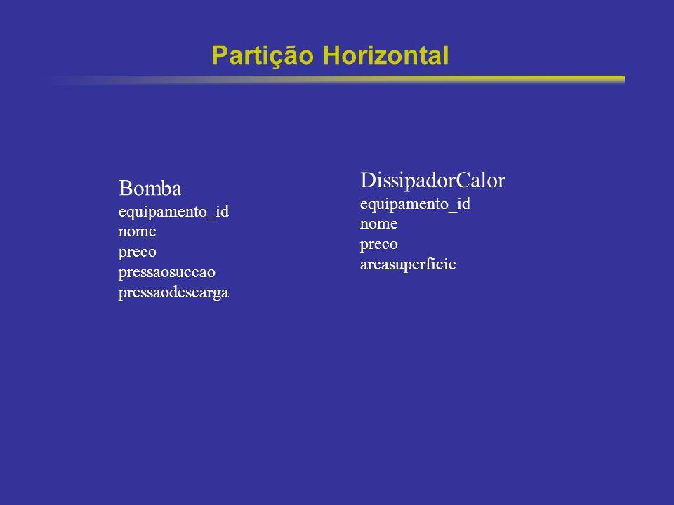 Partição Horizontal DissipadorCalor Bomba equipamento_id