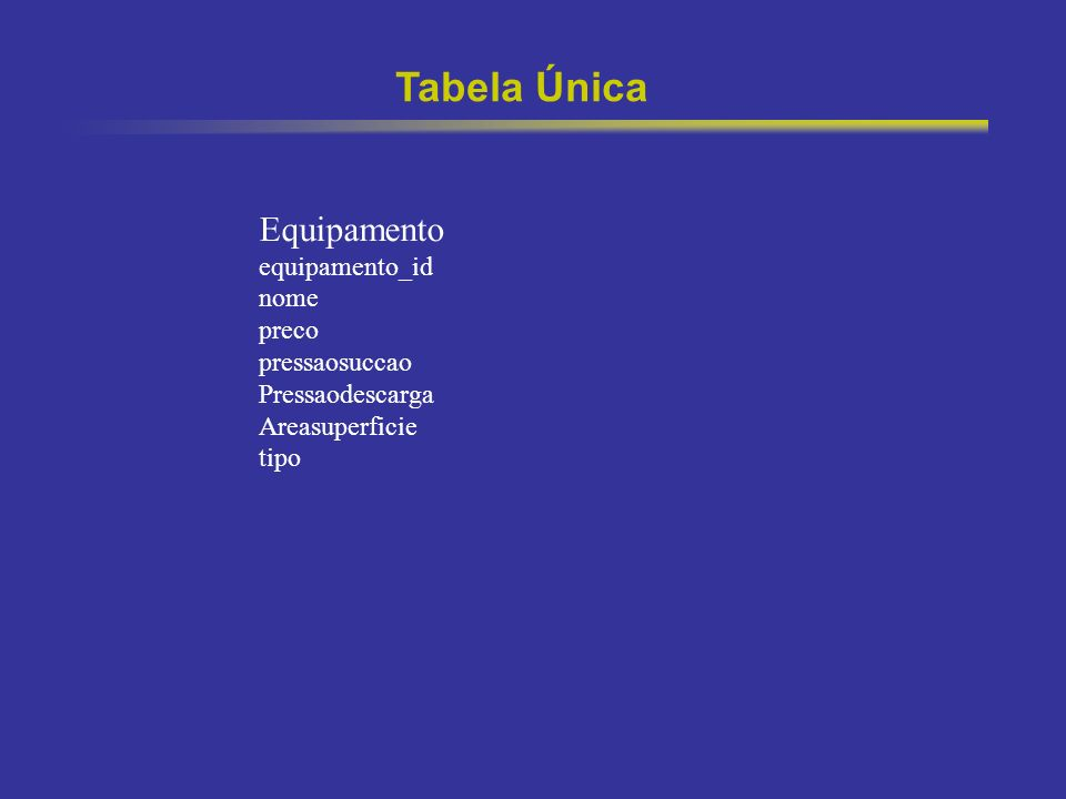 Tabela Única Equipamento equipamento_id nome preco pressaosuccao