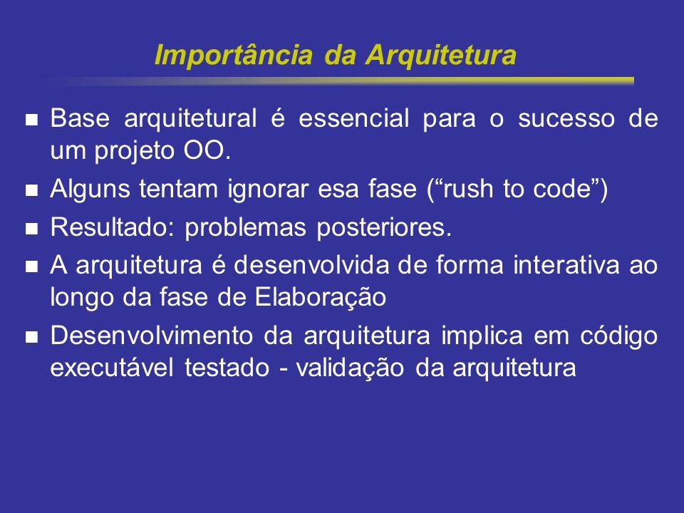Importância da Arquitetura