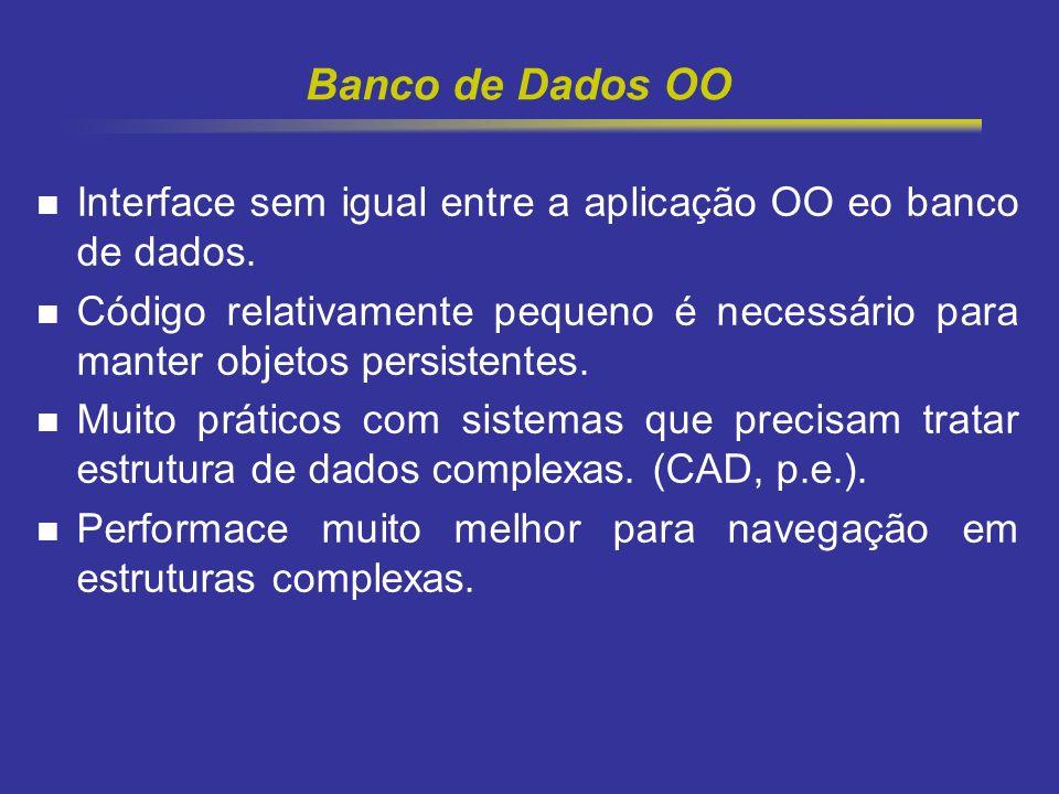 Banco de Dados OO Interface sem igual entre a aplicação OO eo banco de dados.