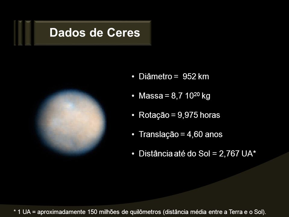 Dados de Ceres Diâmetro = 952 km Massa = 8,7 1020 kg