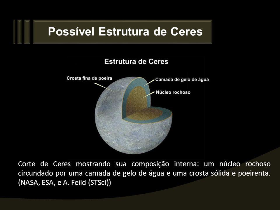 Possível Estrutura de Ceres
