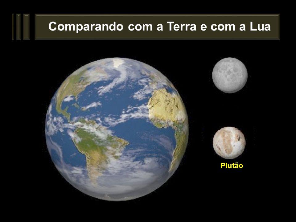 Comparando com a Terra e com a Lua