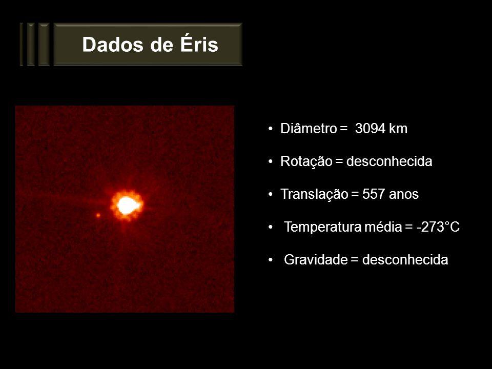 Dados de Éris Diâmetro = 3094 km Rotação = desconhecida