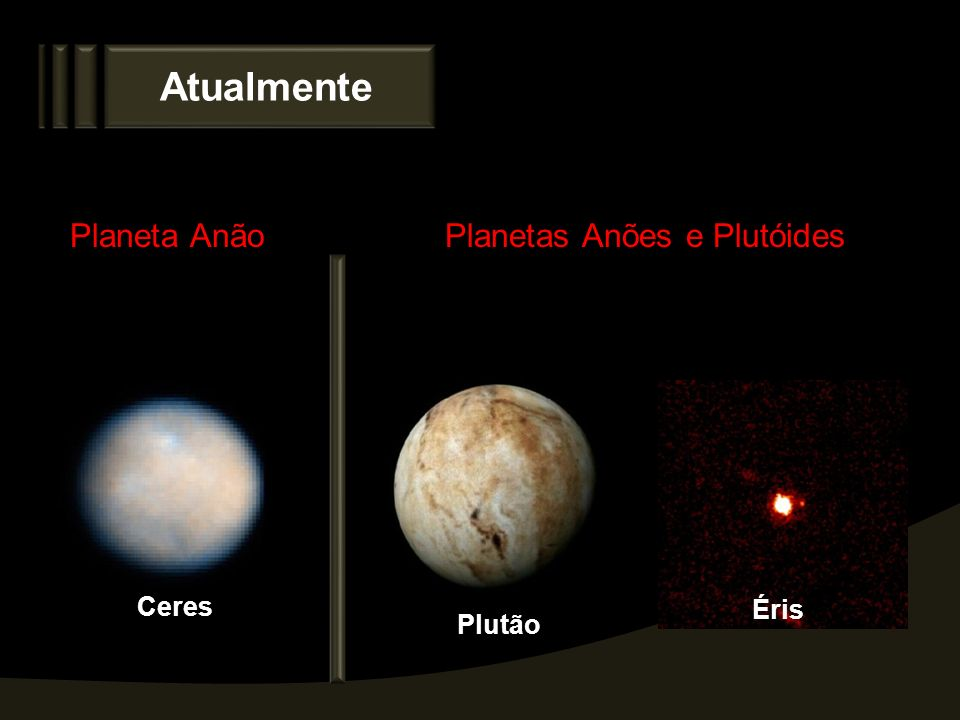 Atualmente Planeta Anão Planetas Anões e Plutóides Ceres Éris Plutão