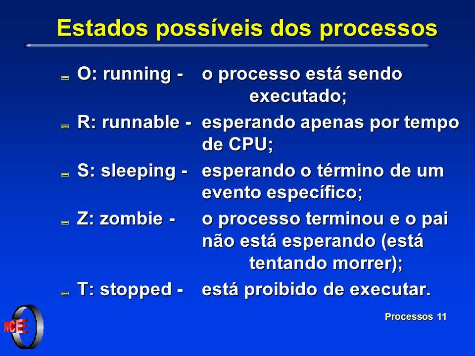 Estados possíveis dos processos