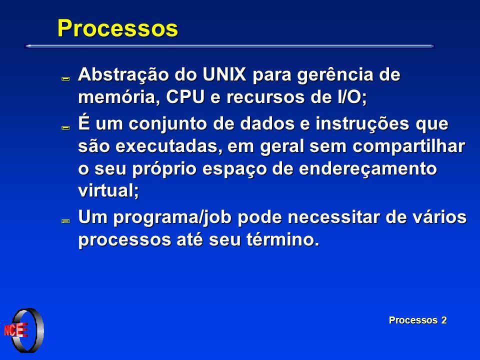 Processos Abstração do UNIX para gerência de memória, CPU e recursos de I/O;