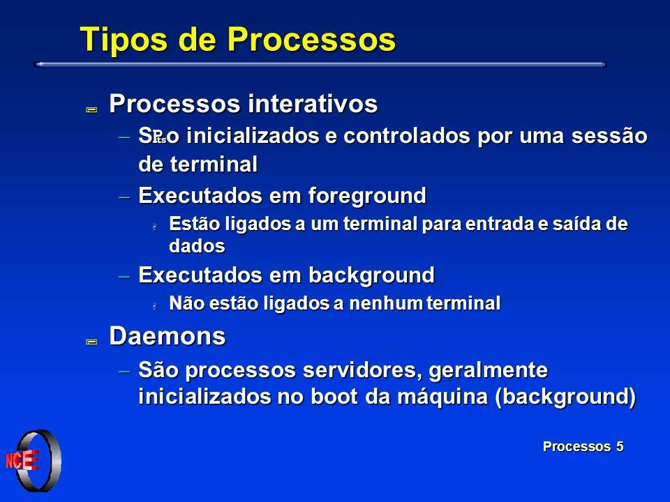 Tipos de Processos Processos interativos Daemons