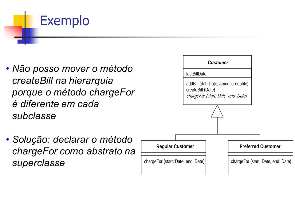 ExemploNão posso mover o método createBill na hierarquia porque o método chargeFor é diferente em cada subclasse.