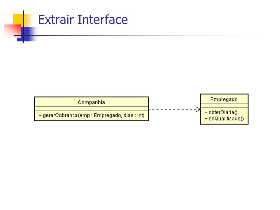 Extrair Interface
