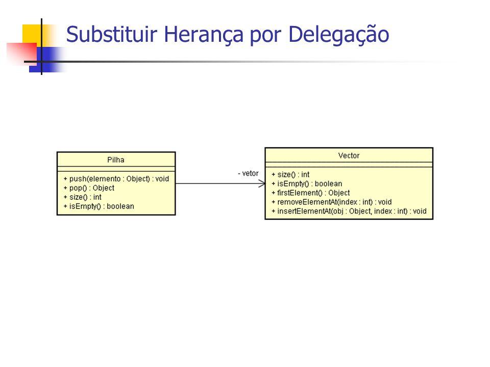 Substituir Herança por Delegação