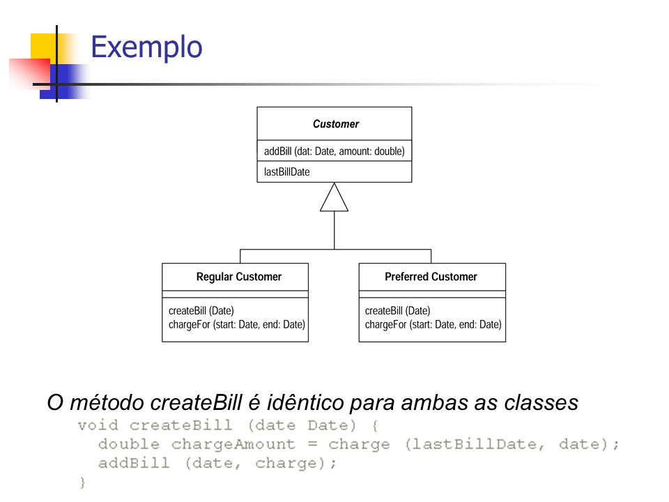 Exemplo O método createBill é idêntico para ambas as classes