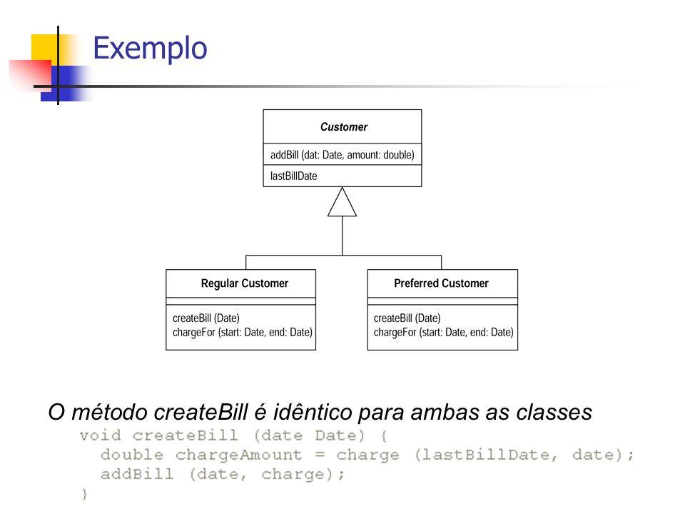 Exemplo O método createBill é idêntico para ambas as classes