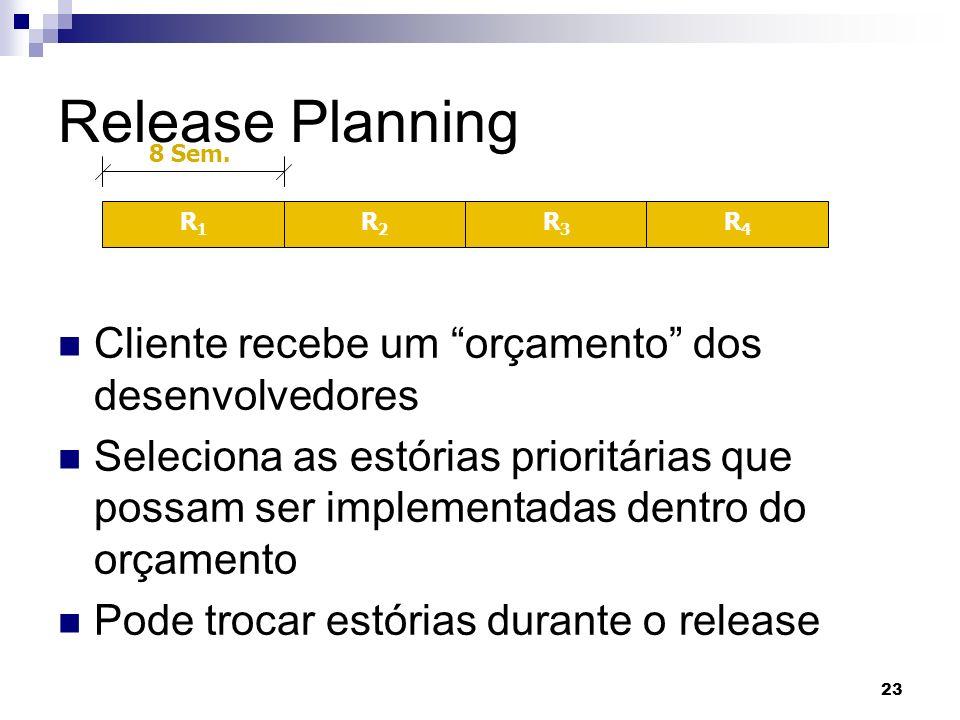 Release Planning Cliente recebe um orçamento dos desenvolvedores