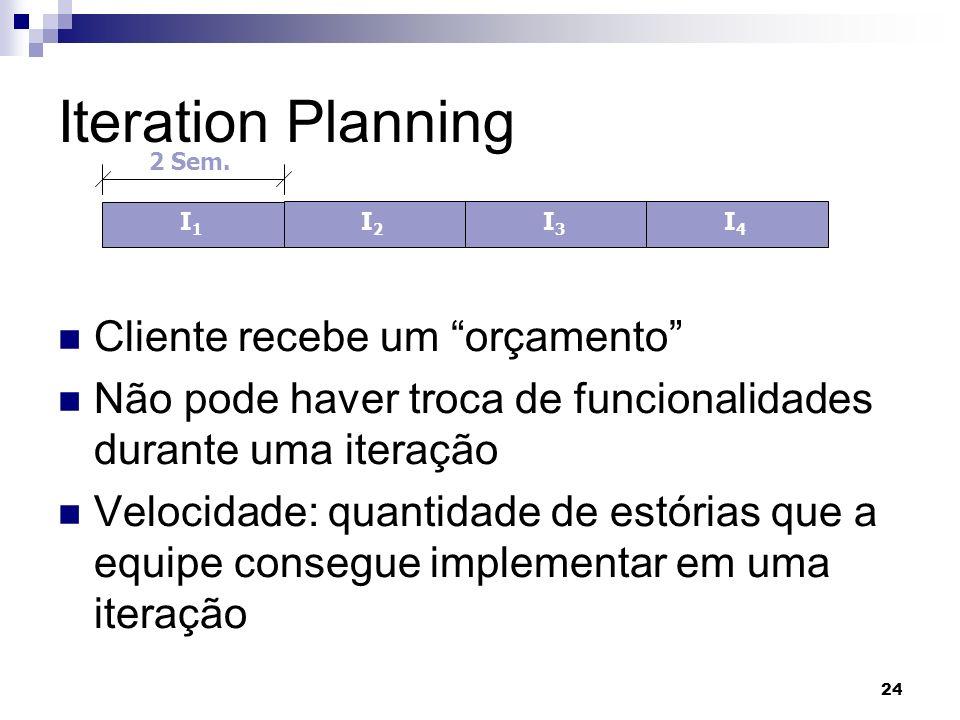 Iteration Planning Cliente recebe um orçamento