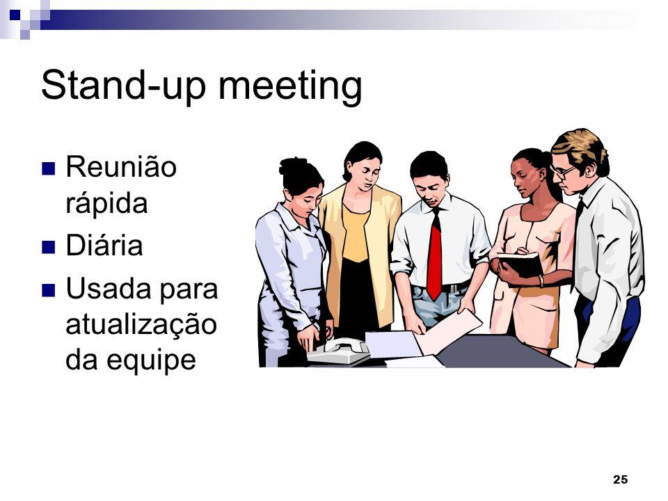 Stand-up meeting Reunião rápida Diária