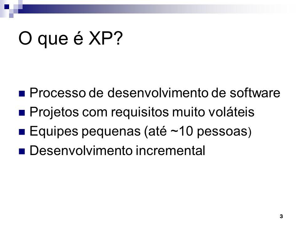 O que é XP Processo de desenvolvimento de software