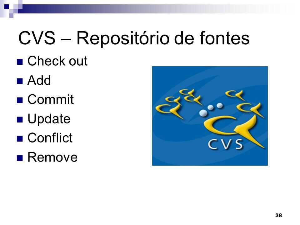 CVS – Repositório de fontes