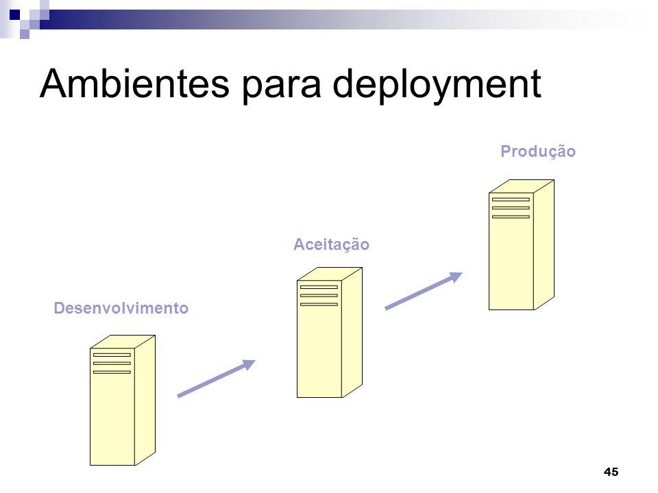 Ambientes para deployment