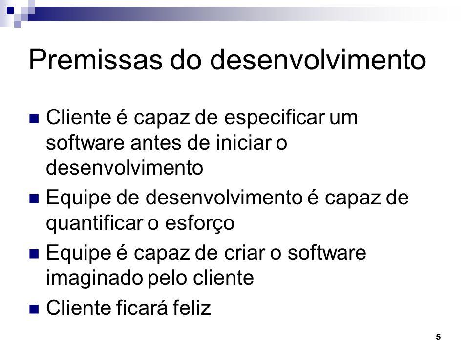 Premissas do desenvolvimento