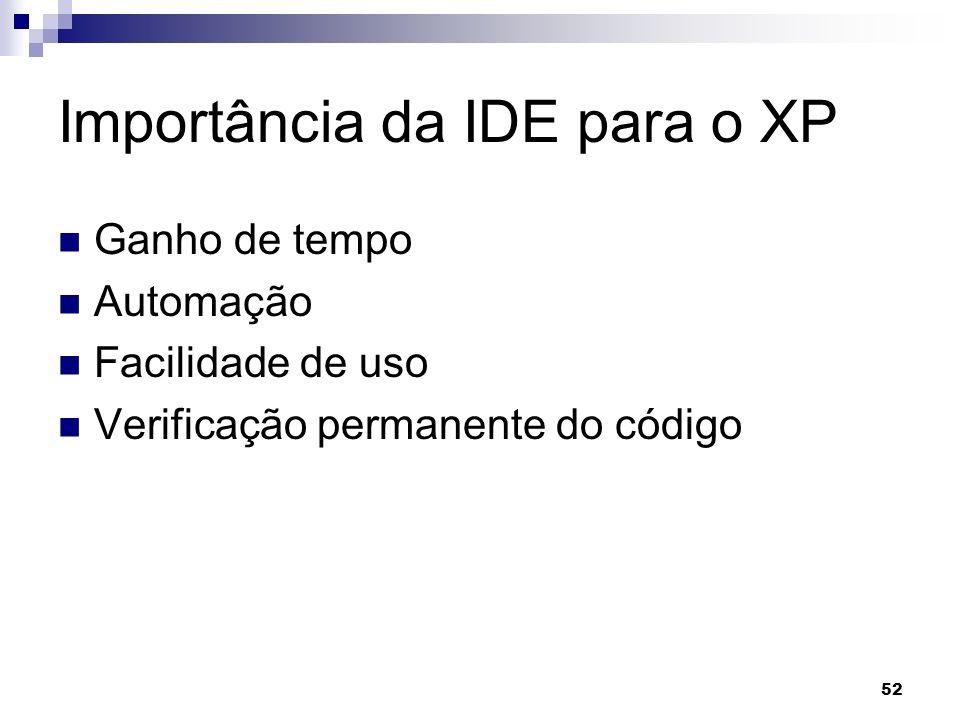 Importância da IDE para o XP