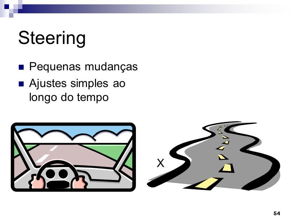 Steering Pequenas mudanças Ajustes simples ao longo do tempo X