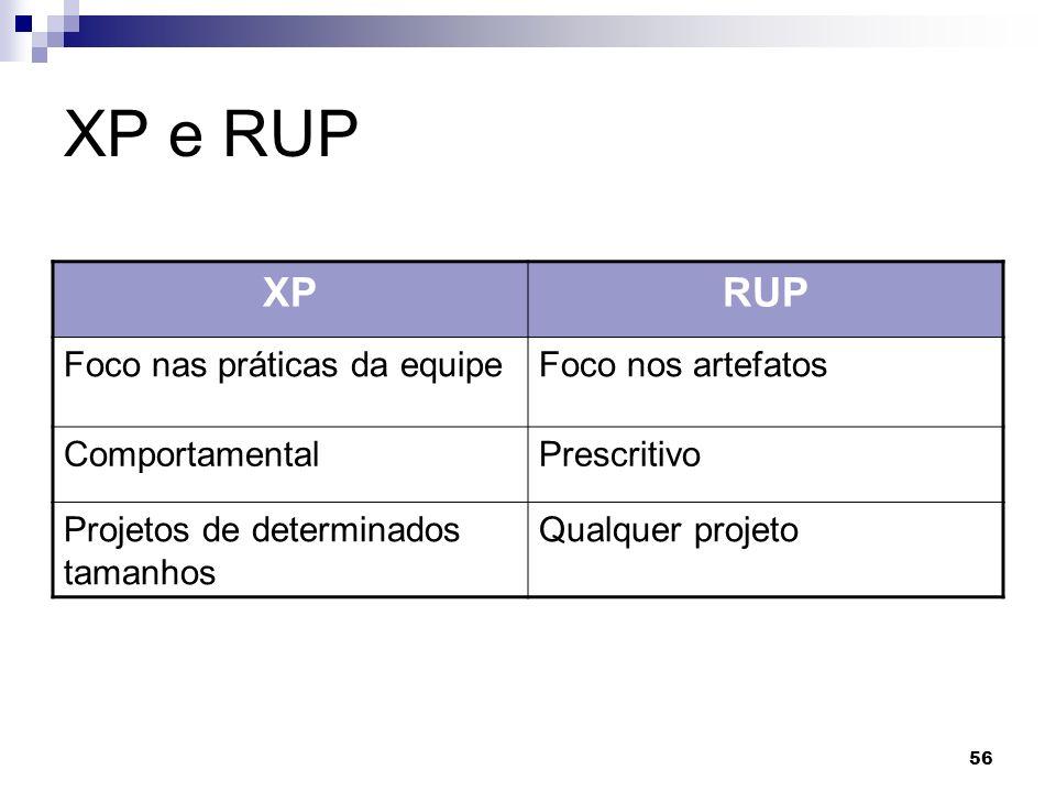 XP e RUP XP RUP Foco nas práticas da equipe Foco nos artefatos
