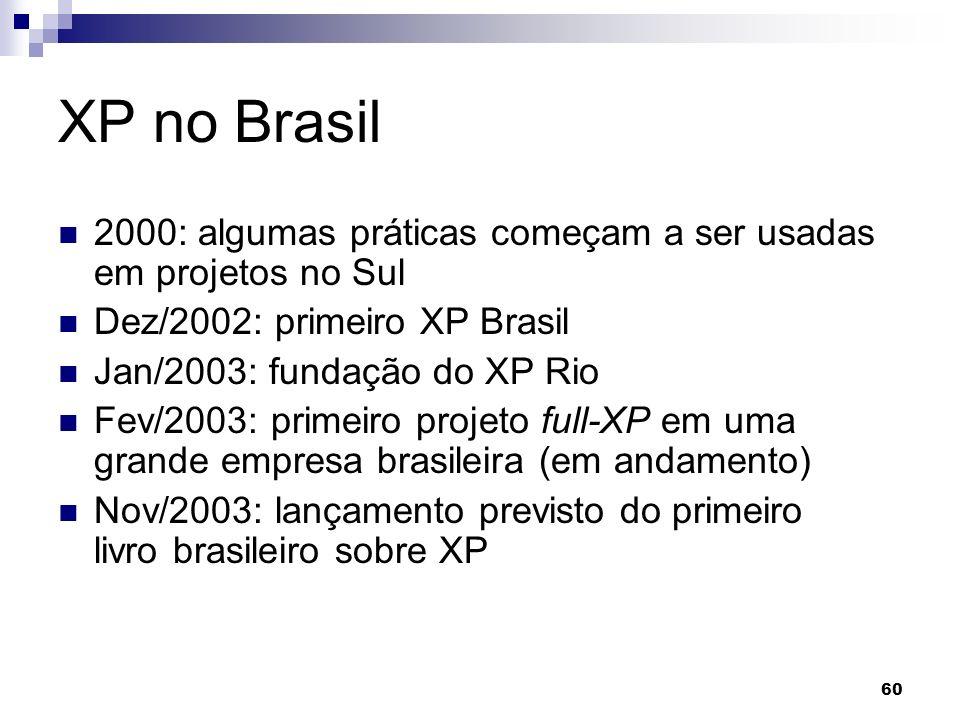 XP no Brasil 2000: algumas práticas começam a ser usadas em projetos no Sul. Dez/2002: primeiro XP Brasil.