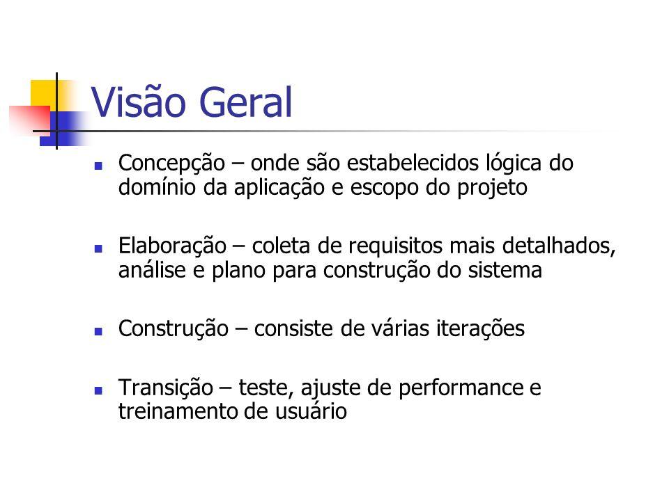 Visão Geral Concepção – onde são estabelecidos lógica do domínio da aplicação e escopo do projeto.