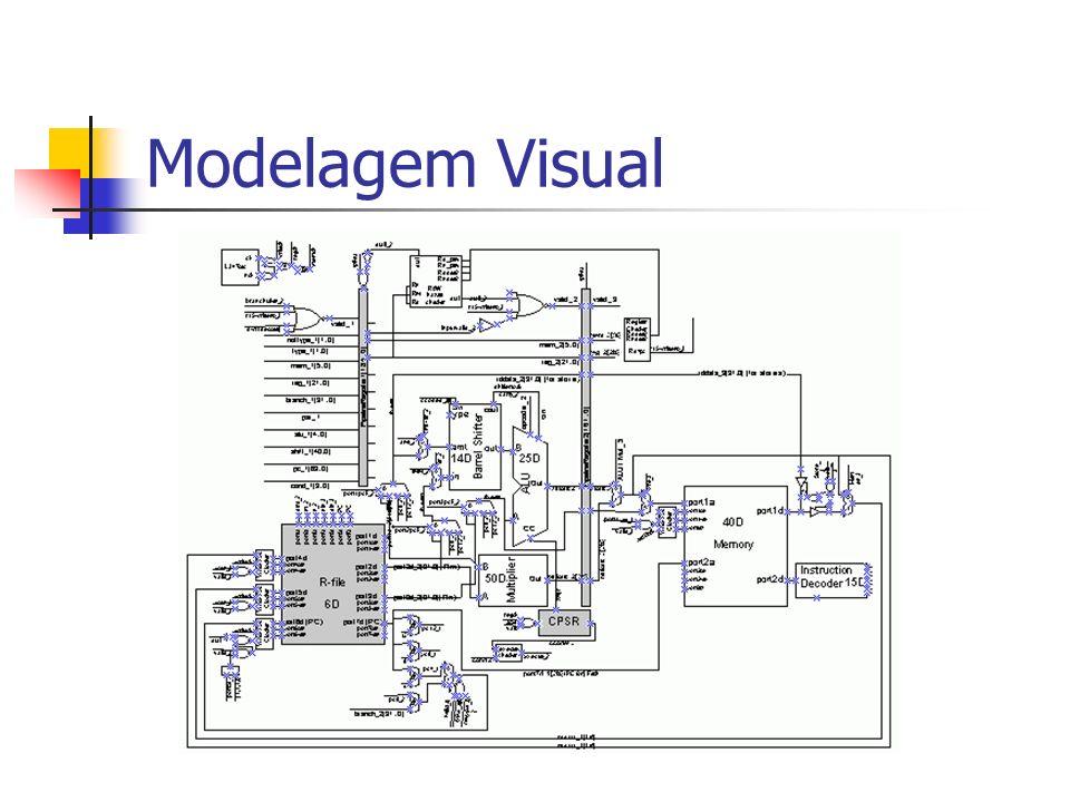 Modelagem Visual