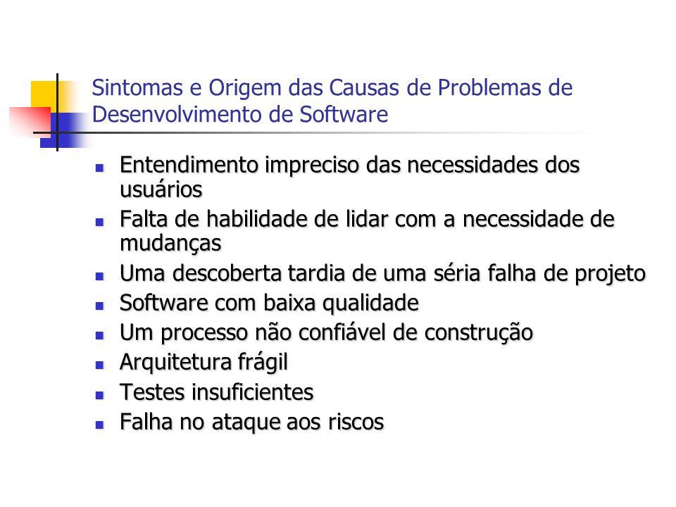 Sintomas e Origem das Causas de Problemas de Desenvolvimento de Software
