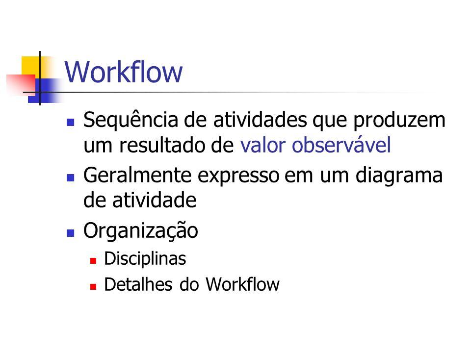 Workflow Sequência de atividades que produzem um resultado de valor observável. Geralmente expresso em um diagrama de atividade.