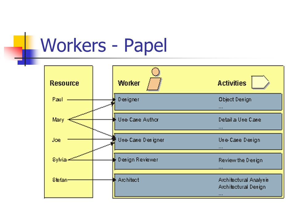 Workers - Papel
