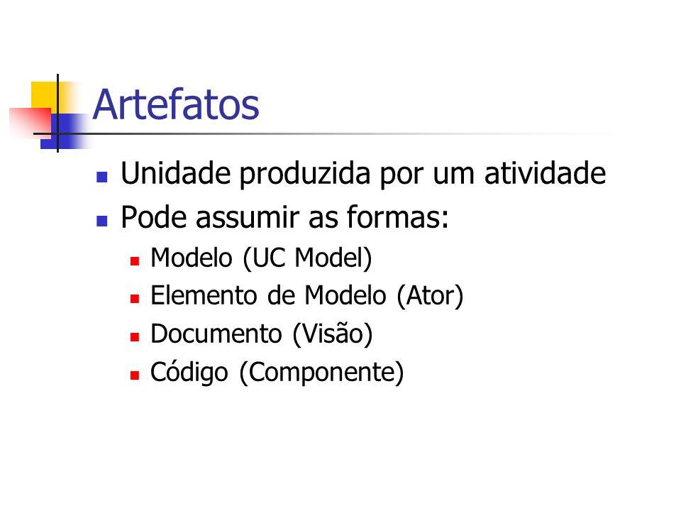 Artefatos Unidade produzida por um atividade Pode assumir as formas: