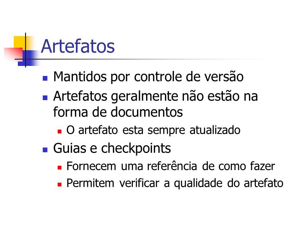 Artefatos Mantidos por controle de versão