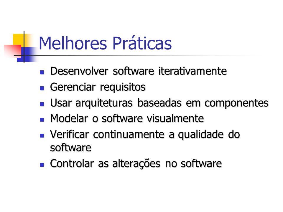 Melhores Práticas Desenvolver software iterativamente