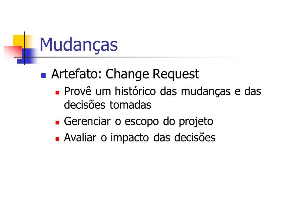 Mudanças Artefato: Change Request