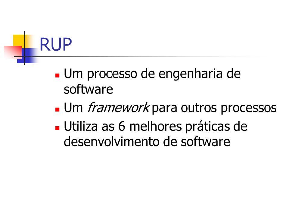 RUP Um processo de engenharia de software